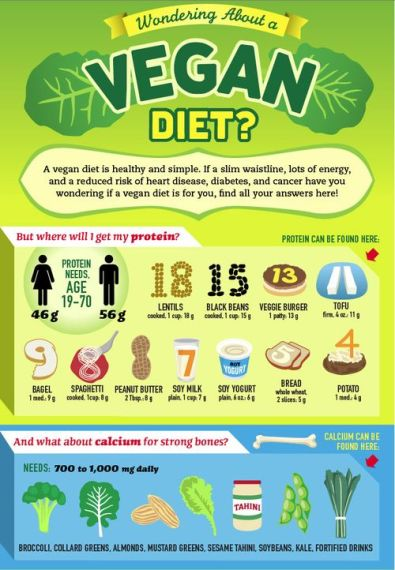 Vegan-Diet-Weight-Loss-Diet-Plan.jpg